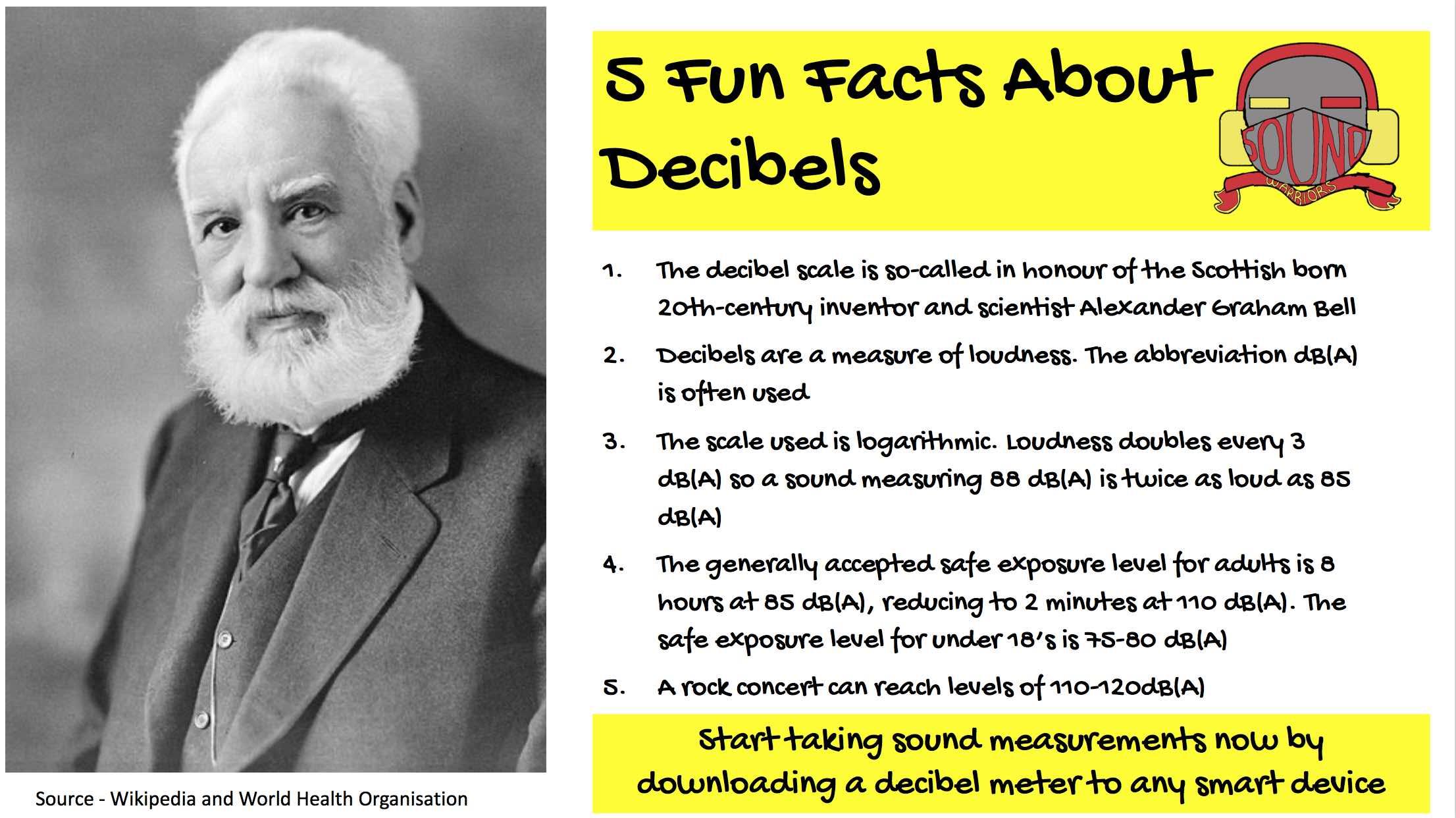 5 Fun Facts About Decibels
